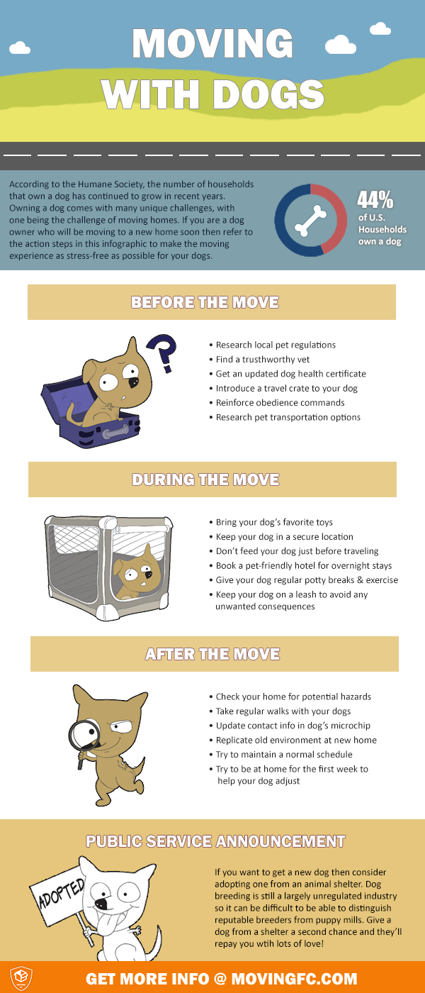 Moving A Dog To Your New Home Checklist